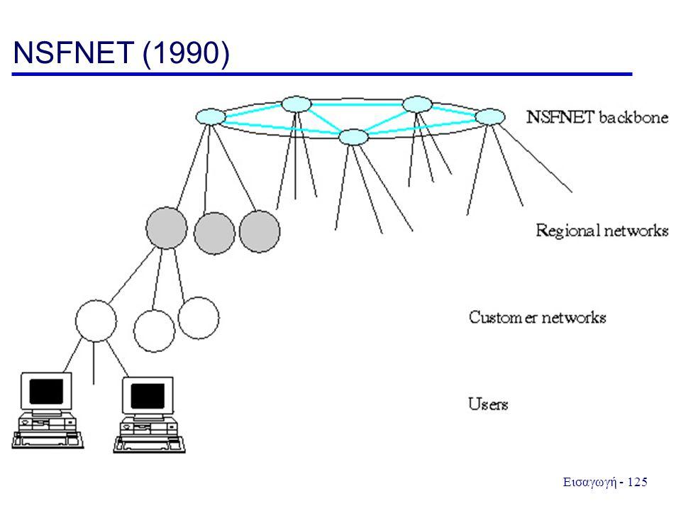 Εισαγωγή - 125 NSFNET (1990)