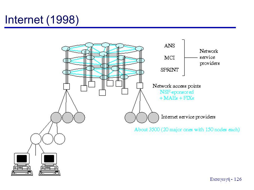Εισαγωγή - 126 Internet (1998)