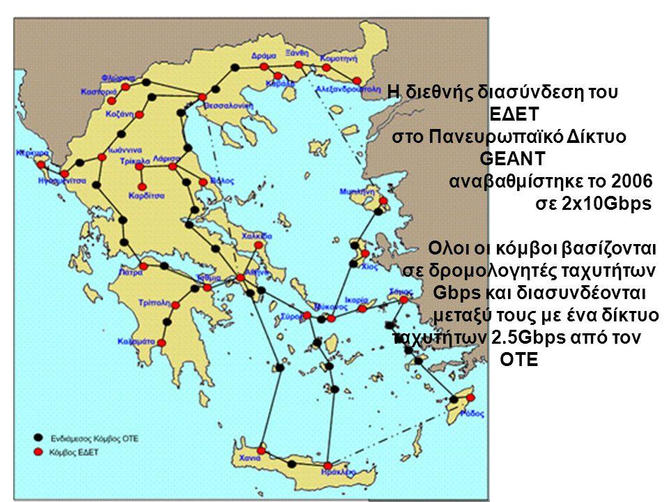 H διεθνής διασύνδεση του ΕΔΕΤ στο Πανευρωπαϊκό Δίκτυο GEANT αναβαθμίστηκε το 2006 σε 2x10Gbps Ολοι οι κόμβοι βασίζονται σε δρομολογητές ταχυτήτων Gbps και διασυνδέονται μεταξύ τους με ένα δίκτυο ταχυτήτων 2.5Gbps από τον ΟΤΕ