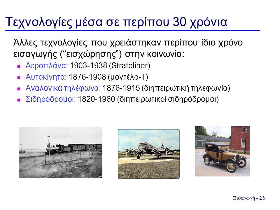 Εισαγωγή - 28 Τεχνολογίες μέσα σε περίπου 30 χρόνια Άλλες τεχνολογίες που χρειάστηκαν περίπου ίδιο χρόνο εισαγωγής ( εισχώρησης ) στην κοινωνία: Αεροπλάνα: 1903-1938 (Stratoliner) Αυτοκίνητα: 1876-1908 (μοντέλο-T) Αναλογικά τηλέφωνα: 1876-1915 (διηπειρωτική τηλεφωνία) Σιδηρόδρομοι: 1820-1960 (διηπειρωτικοί σιδηρόδρομοι)