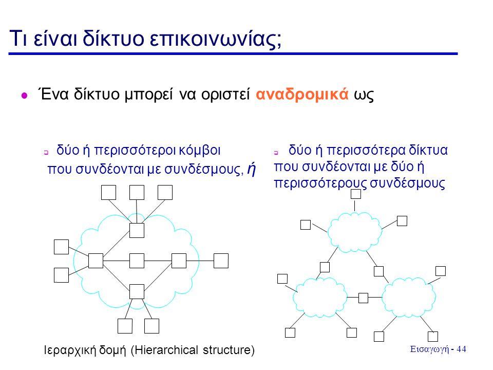 Εισαγωγή - 44 Τι είναι δίκτυο επικοινωνίας; Ένα δίκτυο μπορεί να οριστεί αναδρομικά ως  δύο ή περισσότεροι κόμβοι που συνδέονται με συνδέσμους, ή Ιεραρχική δομή (Hierarchical structure)  δύο ή περισσότερα δίκτυα που συνδέονται με δύο ή περισσότερους συνδέσμους