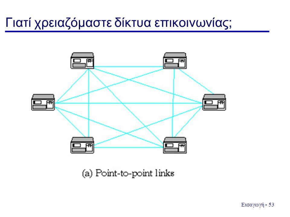 Εισαγωγή - 53 Γιατί χρειαζόμαστε δίκτυα επικοινωνίας;