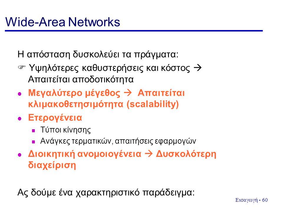 Εισαγωγή - 60 Wide-Area Networks Η απόσταση δυσκολεύει τα πράγματα:  Υψηλότερες καθυστερήσεις και κόστος  Απαιτείται αποδοτικότητα Μεγαλύτερο μέγεθος  Απαιτείται κλιμακοθετησιμότητα (scalability) Ετερογένεια Τύποι κίνησης Ανάγκες τερματικών, απαιτήσεις εφαρμογών Διοικητική ανομοιογένεια  Δυσκολότερη διαχείριση Ας δούμε ένα χαρακτηριστικό παράδειγμα: