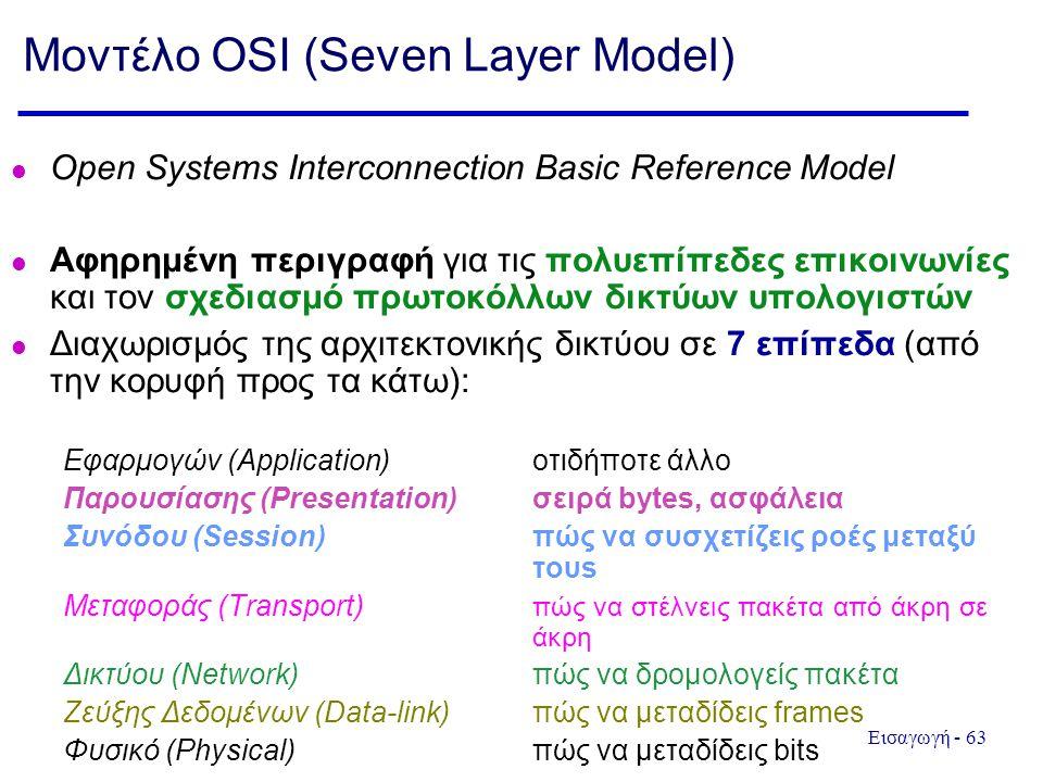 Εισαγωγή - 63 Μοντέλο OSI (Seven Layer Model) Open Systems Interconnection Basic Reference Model Aφηρημένη περιγραφή για τις πολυεπίπεδες επικοινωνίες και τον σχεδιασμό πρωτοκόλλων δικτύων υπολογιστών Διαχωρισμός της αρχιτεκτονικής δικτύου σε 7 επίπεδα (από την κορυφή προς τα κάτω): Εφαρμογών (Application) οτιδήποτε άλλο Παρουσίασης (Presentation)σειρά bytes, ασφάλεια Συνόδου (Session) πώς να συσχετίζεις ροές μεταξύ τουs Μεταφοράς (Transport) πώς να στέλνεις πακέτα από άκρη σε άκρη Δικτύου (Network) πώς να δρομολογείς πακέτα Ζεύξης Δεδομένων (Data-link)πώς να μεταδίδεις frames Φυσικό (Physical) πώς να μεταδίδεις bits
