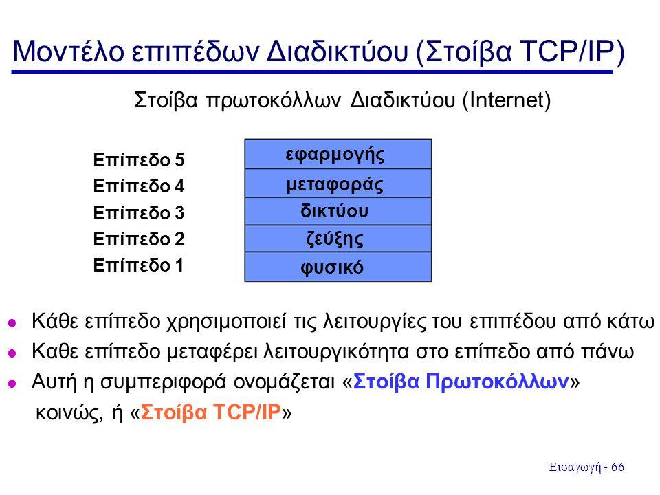 Εισαγωγή - 66 Μοντέλο επιπέδων Διαδικτύου (Στοίβα TCP/IP) Στοίβα πρωτοκόλλων Διαδικτύου (Internet) Επίπεδο 5 Επίπεδο 4 Επίπεδο 3 Επίπεδο 2 Επίπεδο 1 Κάθε επίπεδο χρησιμοποιεί τις λειτουργίες του επιπέδου από κάτω Καθε επίπεδο μεταφέρει λειτουργικότητα στο επίπεδο από πάνω Αυτή η συμπεριφορά ονομάζεται «Στοίβα Πρωτοκόλλων» κοινώς, ή «Στοίβα TCP/IP» φυσικό εφαρμογής μεταφοράς δικτύου ζεύξης