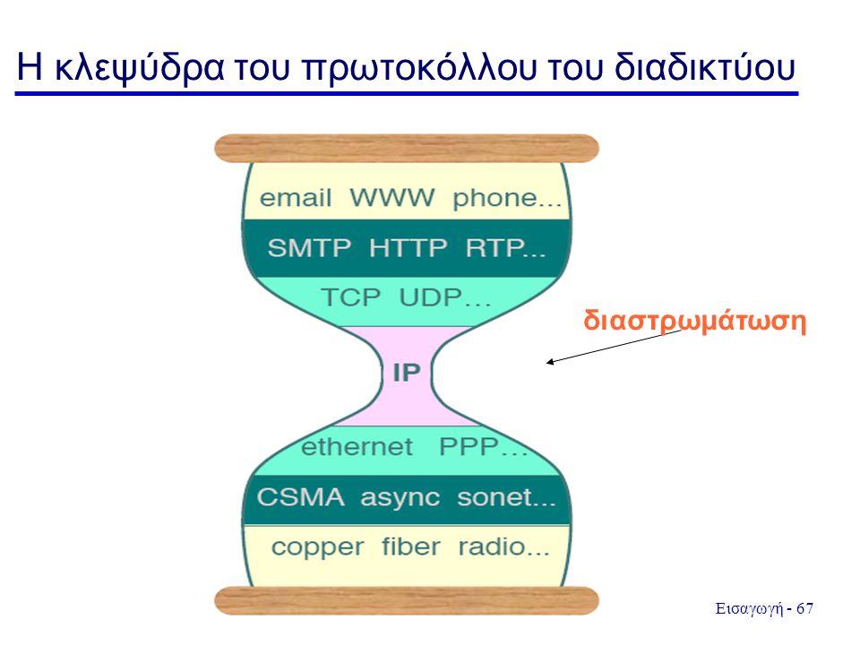 Εισαγωγή - 67 Η κλεψύδρα του πρωτοκόλλου του διαδικτύου διαστρωμάτωση