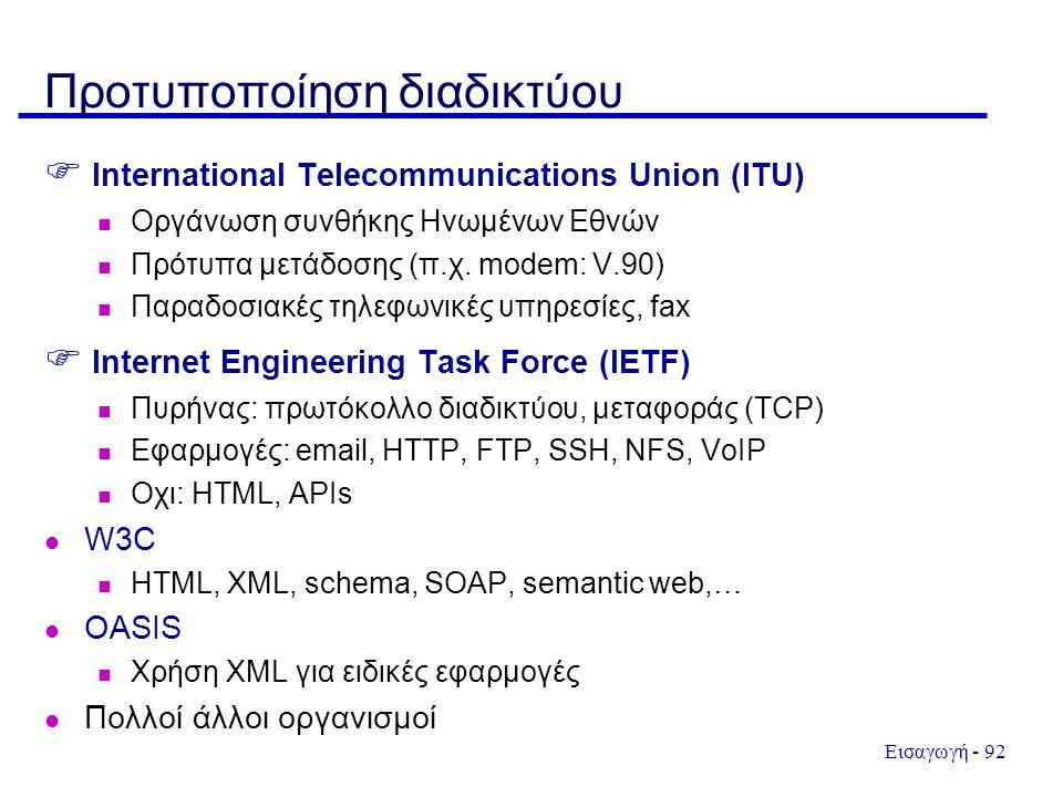 Εισαγωγή - 92 Προτυποποίηση διαδικτύου  International Telecommunications Union (ITU) Οργάνωση συνθήκης Ηνωμένων Εθνών Πρότυπα μετάδοσης (π.χ. modem: