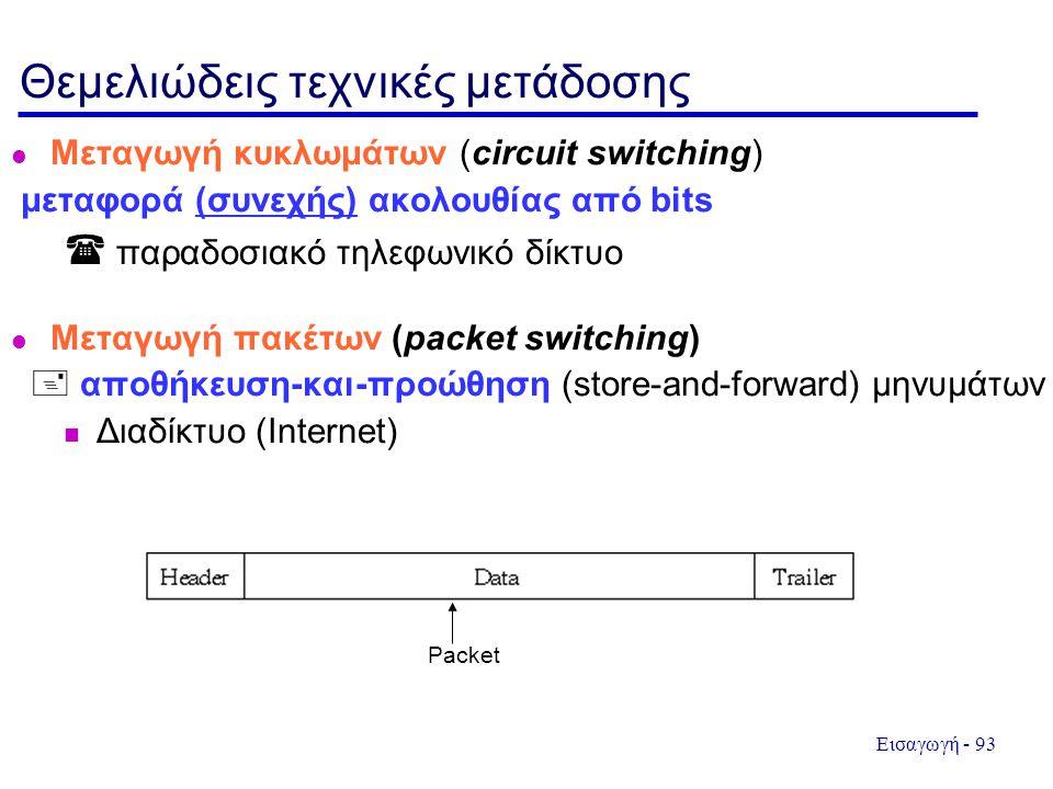 Εισαγωγή - 93 Θεμελιώδεις τεχνικές μετάδοσης Μεταγωγή κυκλωμάτων (circuit switching) μεταφορά (συνεχής) ακολουθίας από bits  παραδοσιακό τηλεφωνικό δίκτυο Μεταγωγή πακέτων (packet switching)  αποθήκευση-και-προώθηση (store-and-forward) μηνυμάτων Διαδίκτυο (Internet) Packet