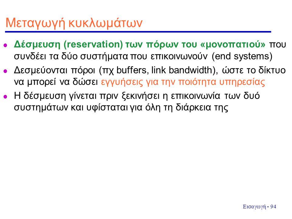 Εισαγωγή - 94 Μεταγωγή κυκλωμάτων l Δέσμευση (reservation) των πόρων του «μονοπατιού» που συνδέει τα δύο συστήματα που επικοινωνούν (end systems) l Δεσμεύονται πόροι (πχ buffers, link bandwidth), ώστε το δίκτυο να μπορεί να δώσει εγγυήσεις για την ποιότητα υπηρεσίας l Η δέσμευση γίνεται πριν ξεκινήσει η επικοινωνία των δυό συστημάτων και υφίσταται για όλη τη διάρκεια της