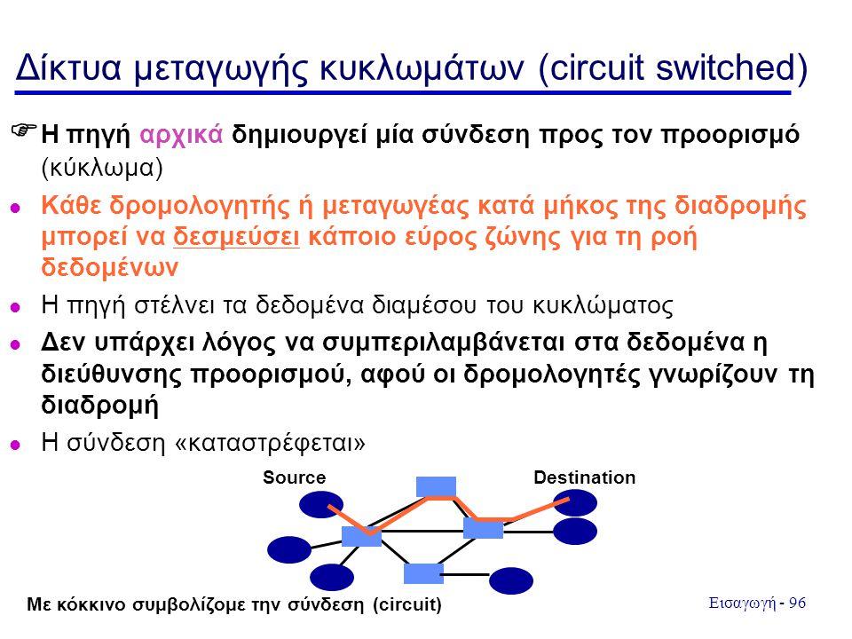 Εισαγωγή - 96 Δίκτυα μεταγωγής κυκλωμάτων (circuit switched)  Η πηγή αρχικά δημιουργεί μία σύνδεση προς τον προορισμό (κύκλωμα) l Κάθε δρομολογητής ή μεταγωγέας κατά μήκος της διαδρομής μπορεί να δεσμεύσει κάποιο εύρος ζώνης για τη ροή δεδομένων l Η πηγή στέλνει τα δεδομένα διαμέσου του κυκλώματος l Δεν υπάρχει λόγος να συμπεριλαμβάνεται στα δεδομένα η διεύθυνσης προορισμού, αφού οι δρομολογητές γνωρίζουν τη διαδρομή l Η σύνδεση «καταστρέφεται» Με κόκκινο συμβολίζομε την σύνδεση (circuit) SourceDestination