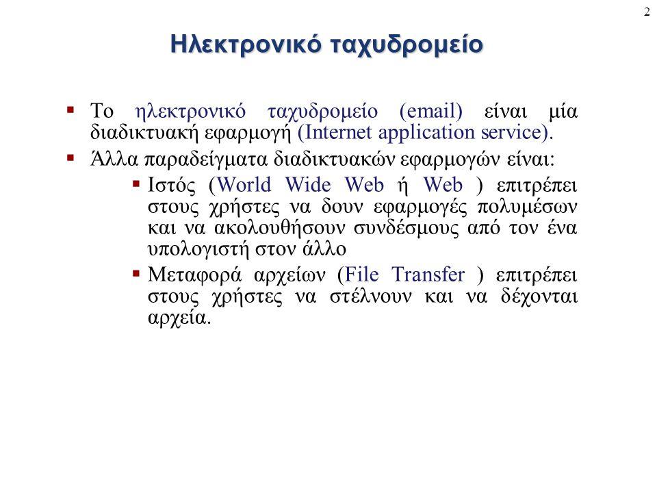 2 Ηλεκτρονικό ταχυδρομείο  Το ηλεκτρονικό ταχυδρομείο (email) είναι μία διαδικτυακή εφαρμογή (Internet application service).  Άλλα παραδείγματα διαδ