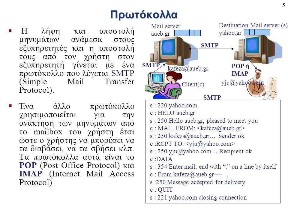 5Πρωτόκολλα  Η λήψη και αποστολή μηνυμάτων ανάμεσα στους εξυπηρετητές και η αποστολή τους από τον χρήστη στον εξυπηρετητή γίνεται με ένα πρωτόκολλο π