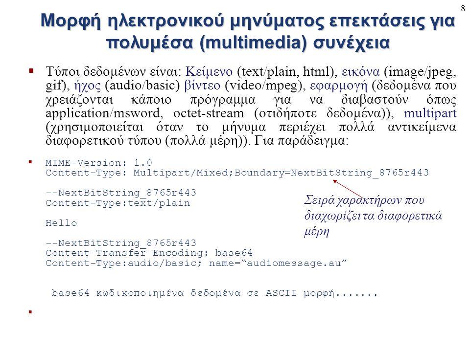 8  Τύποι δεδομένων είναι: Κείμενο (text/plain, html), εικόνα (image/jpeg, gif), ήχος (audio/basic) βίντεο (video/mpeg), εφαρμογή (δεδομένα που χρειάζ
