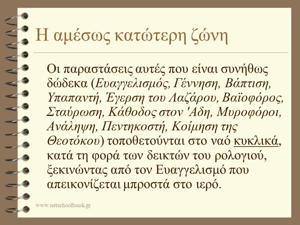 www.netschoolbook.gr Η αμέσως κατώτερη ζώνη Οι παραστάσεις αυτές που είναι συνήθως δώδεκα (Ευαγγελισμός, Γέννηση, Βάπτιση, Υπαπαντή, Έγερση του Λαζάρου, Βαϊοφόρος, Σταύρωση, Κάθοδος στον Aδη, Μυροφόροι, Ανάληψη, Πεντηκοστή, Κοίμηση της Θεοτόκου) τοποθετούνται στο ναό κυκλικά, κατά τη φορά των δεικτών του ρολογιού, ξεκινώντας από τον Ευαγγελισμό που απεικονίζεται μπροστά στο ιερό.