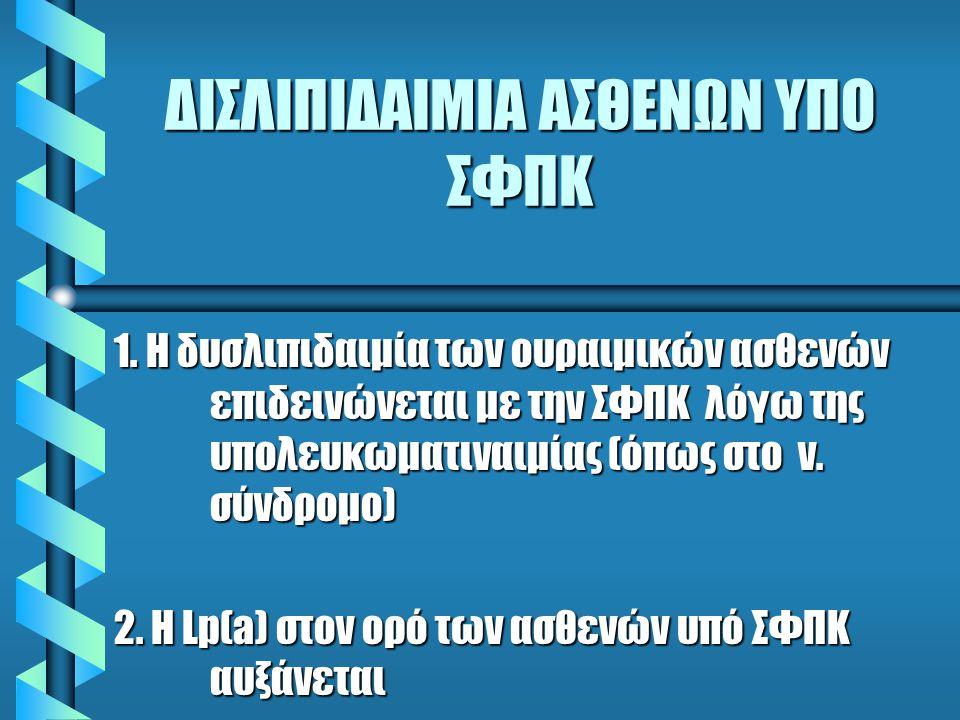 ΔΙΣΛΙΠΙΔΑΙΜΙΑ ΑΣΘΕΝΩΝ ΥΠΟ ΣΦΠΚ 1.
