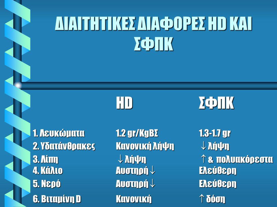 ΔΙΑΙΤΗΤΙΚΕΣ ΔΙΑΦΟΡΕΣ HD ΚΑΙ ΣΦΠΚ HDΣΦΠΚ 1.Λευκώματα1.2 gr/ΚgΒΣ1.3-1.7 gr 2.