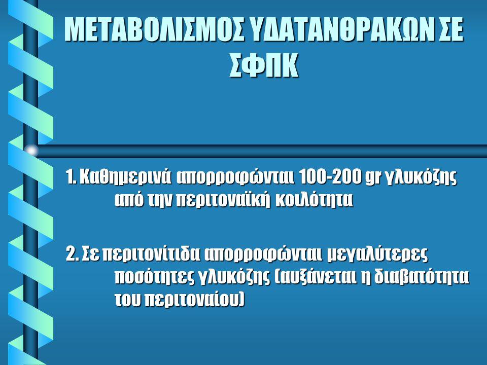 ΜΕΤΑΒΟΛΙΣΜΟΣ ΥΔΑΤΑΝΘΡΑΚΩΝ ΣΕ ΣΦΠΚ 1.