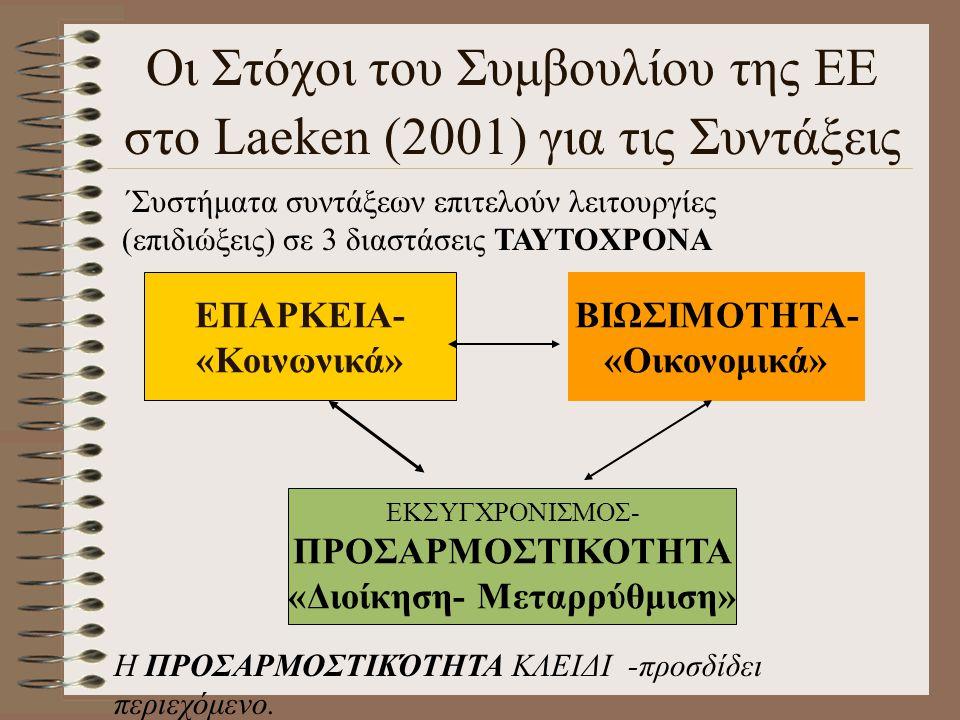 Οι Στόχοι του Συμβουλίου της ΕΕ στο Laeken (2001) για τις Συντάξεις ΕΠΑΡΚΕΙΑ- «Κοινωνικά» ΒΙΩΣΙΜΟΤΗΤΑ- «Οικονομικά» ΕΚΣΥΓΧΡΟΝΙΣΜΟΣ- ΠΡΟΣΑΡΜΟΣΤΙΚΟΤΗΤΑ