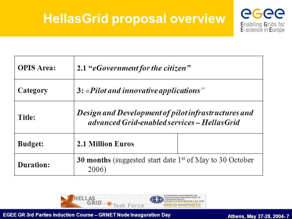 EGEE GR 3rd Parties Induction Course – GRNET Node Inauguration Day Athens, May 27-28, 2004- 8 HellasGrid proposal objectives Develop a national Grid infrastructure Evaluate the Grid technologies for different areas including eGovernment and eScience The familiarization and adoption of Grid technologies in different applications: requiring the data storage, processing and mining for eGovernment, eScience and other:  Taxisnet, Social Security, Demographic, Recruitment Enlistment  Civil protection (meteorological prediction of extreme weather conditions, geophysical surveillance (forests, fires, oceans,) earthquake prediction etc.