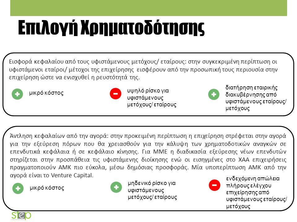 Επιλογή Χρηματοδότησης 21 Εισφορά κεφαλαίου από τους υφιστάμενους μετόχους/ εταίρους: στην συγκεκριμένη περίπτωση οι υφιστάμενοι εταίροι/ μέτοχοι της