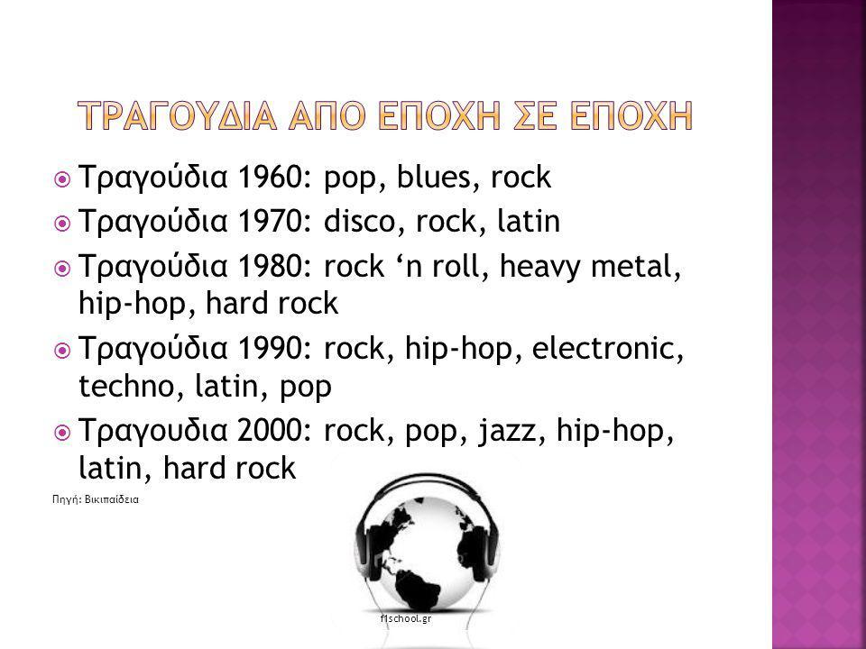  Τραγούδια 1960: pop, blues, rock  Τραγούδια 1970: disco, rock, latin  Τραγούδια 1980: rock 'n roll, heavy metal, hip-hop, hard rock  Τραγούδια 1990: rock, hip-hop, electronic, techno, latin, pop  Τραγουδια 2000: rock, pop, jazz, hip-hop, latin, hard rock Πηγή: Βικιπαίδεια f1school.gr