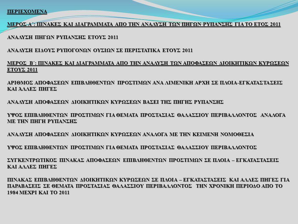 ΠΕΡΙΕΧΟΜΕΝΑ ΜΕΡΟΣ Α΄: ΠΙΝΑΚΕΣ ΚΑΙ ΔΙΑΓΡΑΜΜΑΤΑ ΑΠΟ ΤΗΝ ΑΝΑΛΥΣΗ ΤΩΝ ΠΗΓΩΝ ΡΥΠΑΝΣΗΣ ΓΙΑ ΤΟ ΕΤΟΣ 2011 ΑΝΑΛΥΣΗ ΠΗΓΩΝ ΡΥΠΑΝΣΗΣ ΕΤΟΥΣ 2011 ΑΝΑΛΥΣΗ ΕΙΔΟΥΣ ΡΥΠΟΓΟΝΩΝ ΟΥΣΙΩΝ ΣΕ ΠΕΡΙΣΤΑΤΙΚΑ ΕΤΟΥΣ 2011 ΜΕΡΟΣ Β΄: ΠΙΝΑΚΕΣ ΚΑΙ ΔΙΑΓΡΑΜΜΑΤΑ ΑΠΟ ΤΗΝ ΑΝΑΛΥΣΗ ΤΩΝ ΑΠΟΦΑΣΕΩΝ ΔΙΟΙΚΗΤΙΚΩΝ ΚΥΡΩΣΕΩΝ ΕΤΟΥΣ 2011 ΑΡΙΘΜΟΣ ΑΠΟΦΑΣΕΩΝ ΕΠΙΒΛΗΘΕΝΤΩΝ ΠΡΟΣΤΙΜΩΝ ΑΝΑ ΛΙΜΕΝΙΚΗ ΑΡΧΗ ΣΕ ΠΛΟΙΑ-ΕΓΚΑΤΑΣΤΑΣΕΙΣ ΚΑΙ ΆΛΛΕΣ ΠΗΓΕΣ ΑΝΑΛΥΣΗ ΑΠΟΦΑΣΕΩΝ ΔΙΟΙΚΗΤΙΚΩΝ ΚΥΡΩΣΕΩΝ ΒΑΣΕΙ ΤΗΣ ΠΗΓΗΣ ΡΥΠΑΝΣΗΣ ΥΨΟΣ ΕΠΙΒΛΗΘΕΝΤΩΝ ΠΡΟΣΤΙΜΩΝ ΓΙΑ ΘΕΜΑΤΑ ΠΡΟΣΤΑΣΙΑΣ ΘΑΛΑΣΣΙΟΥ ΠΕΡΙΒΑΛΛΟΝΤΟΣ ΑΝΑΛΟΓΑ ΜΕ ΤΗΝ ΠΗΓΗ ΡΥΠΑΝΣΗΣ ΑΝΑΛΥΣΗ ΑΠΟΦΑΣΕΩΝ ΔΙΟΙΚΗΤΙΚΩΝ ΚΥΡΩΣΕΩΝ ΑΝΑΛΟΓΑ ΜΕ ΤΗΝ ΚΕΙΜΕΝΗ ΝΟΜΟΘΕΣΙΑ ΥΨΟΣ ΕΠΙΒΛΗΘΕΝΤΩΝ ΠΡΟΣΤΙΜΩΝ ΓΙΑ ΘΕΜΑΤΑ ΠΡΟΣΤΑΣΙΑΣ ΘΑΛΑΣΣΙΟΥ ΠΕΡΙΒΑΛΛΟΝΤΟΣ ΣΥΓΚΕΝΤΡΩΤΙΚΟΣ ΠΙΝΑΚΑΣ ΑΠΟΦΑΣΕΩΝ ΕΠΙΒΛΗΘΕΝΤΩΝ ΠΡΟΣΤΙΜΩΝ ΣΕ ΠΛΟΙΑ – ΕΓΚΑΤΑΣΤΑΣΕΙΣ ΚΑΙ ΑΛΛΕΣ ΠΗΓΕΣ ΠΙΝΑΚΑΣ ΕΠΙΒΛΗΘΕΝΤΩΝ ΔΙΟΙΚΗΤΙΚΩΝ ΚΥΡΩΣΕΩΝ ΣΕ ΠΛΟΙΑ – ΕΓΚΑΤΑΣΤΑΣΕΙΣ ΚΑΙ ΑΛΛΕΣ ΠΗΓΕΣ ΓΙΑ ΠΑΡΑΒΑΣΕΙΣ ΣΕ ΘΕΜΑΤΑ ΠΡΟΣΤΑΣΙΑΣ ΘΑΛΑΣΣΙΟΥ ΠΕΡΙΒΑΛΛΟΝΤΟΣ ΤΗΝ ΧΡΟΝΙΚΗ ΠΕΡΙΟΔΟ ΑΠO ΤΟ 1984 ΜΕΧΡΙ ΚΑΙ ΤΟ 2011