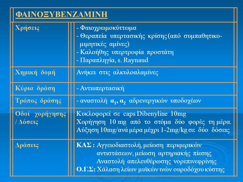 ΦΑΙΝΟΞΥΒΕΝΖΑΜΙΝΗ Χρήσεις- Φαιοχρωμοκύττωμα - Θεραπεία υπερτασικής κρίσης (από συμπαθητικο- μιμητικές αμίνες) - Καλοήθης υπερτροφία προστάτη - Παραπληγία, s.
