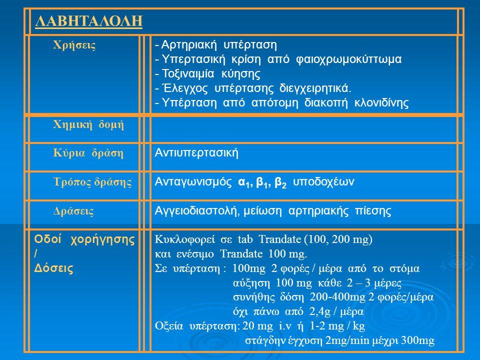 ΛΑΒΗΤΑΛΟΛΗ Χρήσεις - Αρτηριακή υπέρταση - Υπερτασική κρίση από φαιοχρωμοκύττωμα - Τοξιναιμία κύησης - Έλεγχος υπέρτασης διεγχειρητικά.