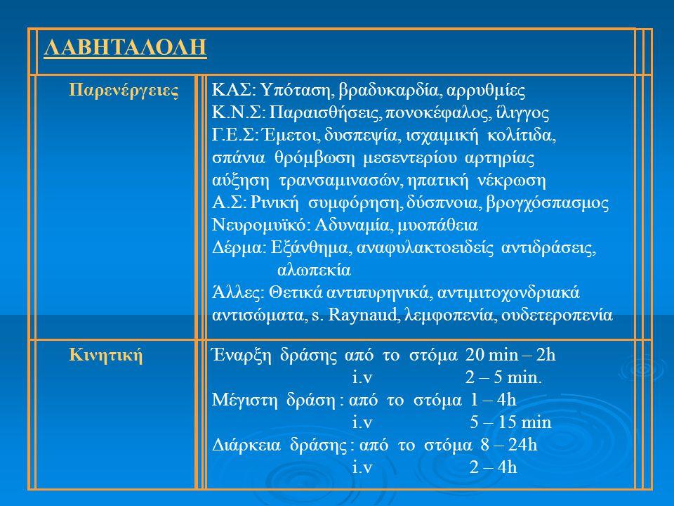 ΛΑΒΗΤΑΛΟΛΗ ΠαρενέργειεςΚΑΣ: Υπόταση, βραδυκαρδία, αρρυθμίες Κ.Ν.Σ: Παραισθήσεις, πονοκέφαλος, ίλιγγος Γ.Ε.Σ: Έμετοι, δυσπεψία, ισχαιμική κολίτιδα, σπάνια θρόμβωση μεσεντερίου αρτηρίας αύξηση τρανσαμινασών, ηπατική νέκρωση Α.Σ: Ρινική συμφόρηση, δύσπνοια, βρογχόσπασμος Νευρομυϊκό: Αδυναμία, μυοπάθεια Δέρμα: Εξάνθημα, αναφυλακτοειδείς αντιδράσεις, αλωπεκία Άλλες: Θετικά αντιπυρηνικά, αντιμιτοχονδριακά αντισώματα, s.