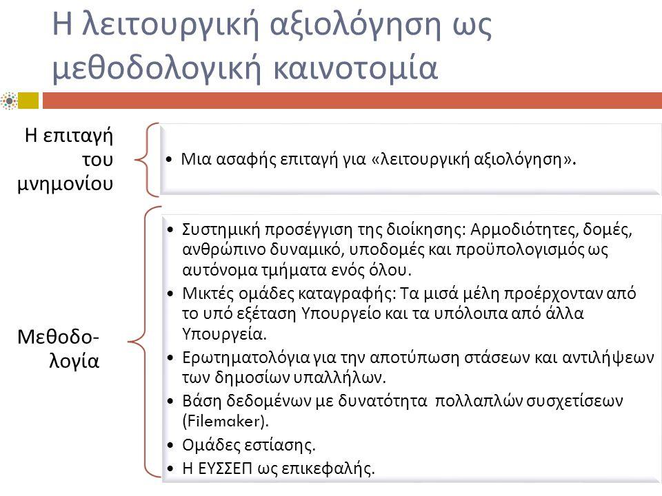 Η ε π ιταγή του μνημονίου Μια ασαφής ε π ιταγή για « λειτουργική αξιολόγηση ». Η λειτουργική αξιολόγηση ως μεθοδολογική καινοτομία Μεθοδο - λογία Συστ
