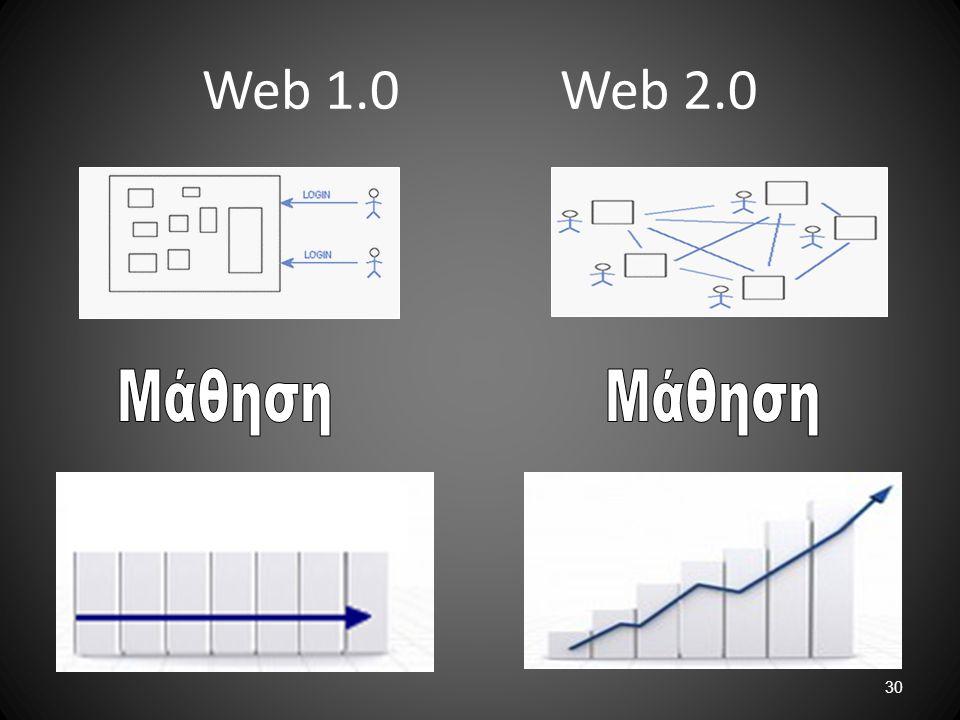 30 Web 1.0 Web 2.0