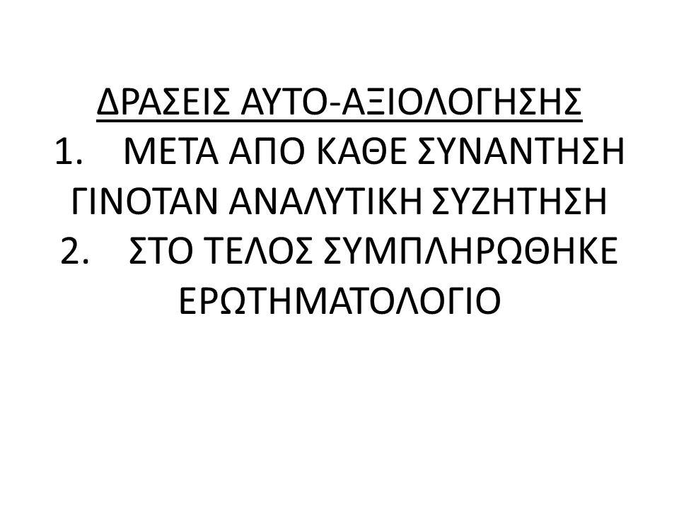 ΔΡΑΣΕΙΣ ΑΥΤΟ-ΑΞΙΟΛΟΓΗΣΗΣ 1. ΜΕΤΑ ΑΠΟ ΚΑΘΕ ΣΥΝΑΝΤΗΣΗ ΓΙΝΟΤΑΝ ΑΝΑΛΥΤΙΚΗ ΣΥΖΗΤΗΣΗ 2. ΣΤΟ ΤΕΛΟΣ ΣΥΜΠΛΗΡΩΘΗΚΕ ΕΡΩΤΗΜΑΤΟΛΟΓΙΟ