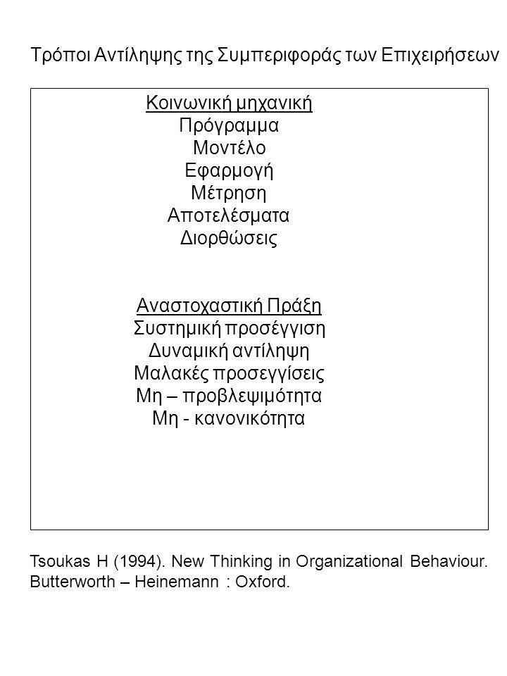 Τρόποι Αντίληψης της Συμπεριφοράς των Επιχειρήσεων Κοινωνική μηχανική Πρόγραμμα Μοντέλο Εφαρμογή Μέτρηση Αποτελέσματα Διορθώσεις Αναστοχαστική Πράξη Σ