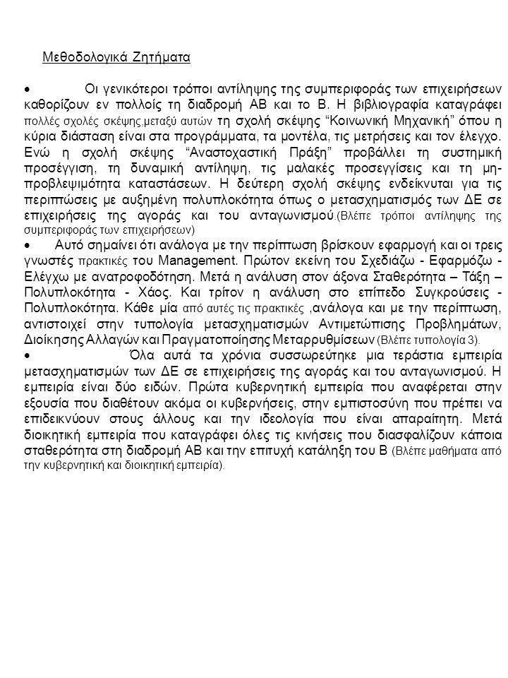 Ορθολογικός σχεδιασμός (1) Προϋπολογισμός Προβλέψεις Προβλήματα ελέγχου παραγωγής Ευρετικός σχεδιασμός (2) Πολεοδομικός σχεδιασμός Προβλήματα παραγωγικότητας Πολιτικές παρεμβάσεις (3) Διαπραγματεύσεις Συγκρότηση συνασπισμών Ατελώς ορισμένοι πειραματισμοί (4) Αλλαγές μεγάλων συστημάτων x y Χαμηλή πολυπλοκότητα Υψηλή πολυπλοκότητα Χαμηλός βαθμός σύγκρου σης Υψηλός βαθμός σύγκρου σης Τυπολογία των κοινωνικών μεταρρυθμίσεων Συγκρούσεις Εξομάλυνση Σταδιοποίηση Ακολουθία Μετατόπιση Περιορισμός Διεύρυνση Πολυπλοκότητα Ανάλυση Κατανόηση Απλοποίηση Προετοιμασία Αξιοποίηση εμπειρίας Συνέχεια