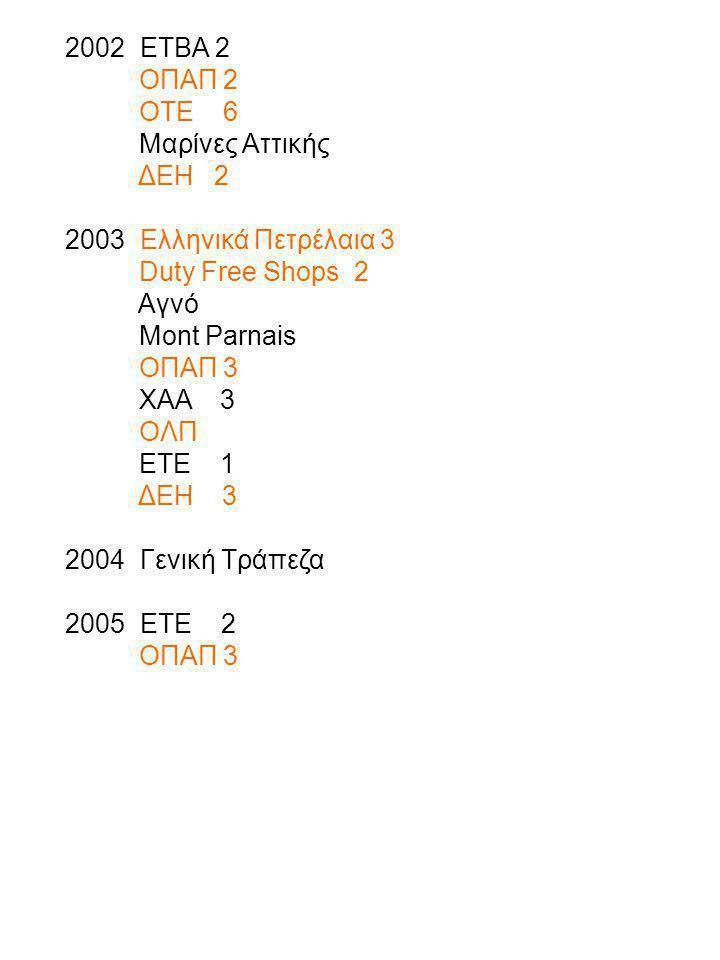 2002 ΕΤΒΑ 2 ΟΠΑΠ 2 ΟΤΕ 6 Μαρίνες Αττικής ΔΕΗ 2 2003 Ελληνικά Πετρέλαια 3 Duty Free Shops 2 Αγνό Mont Parnais OΠAΠ 3 ΧΑΑ 3 ΟΛΠ ΕΤΕ 1 ΔΕΗ 3 2004 Γενική