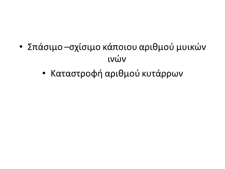 ΠΟΣΕΣ ΘΕΡΜΙΔΕΣ ΧΡΕΙΑΖΕΤΑΙ Ο ΑΘΛΗΤΗΣ… ΦΥΛΟ..ΥΨΟΣ…ΒΑΡΟΣ….ΑΣΚΗΣΗ….