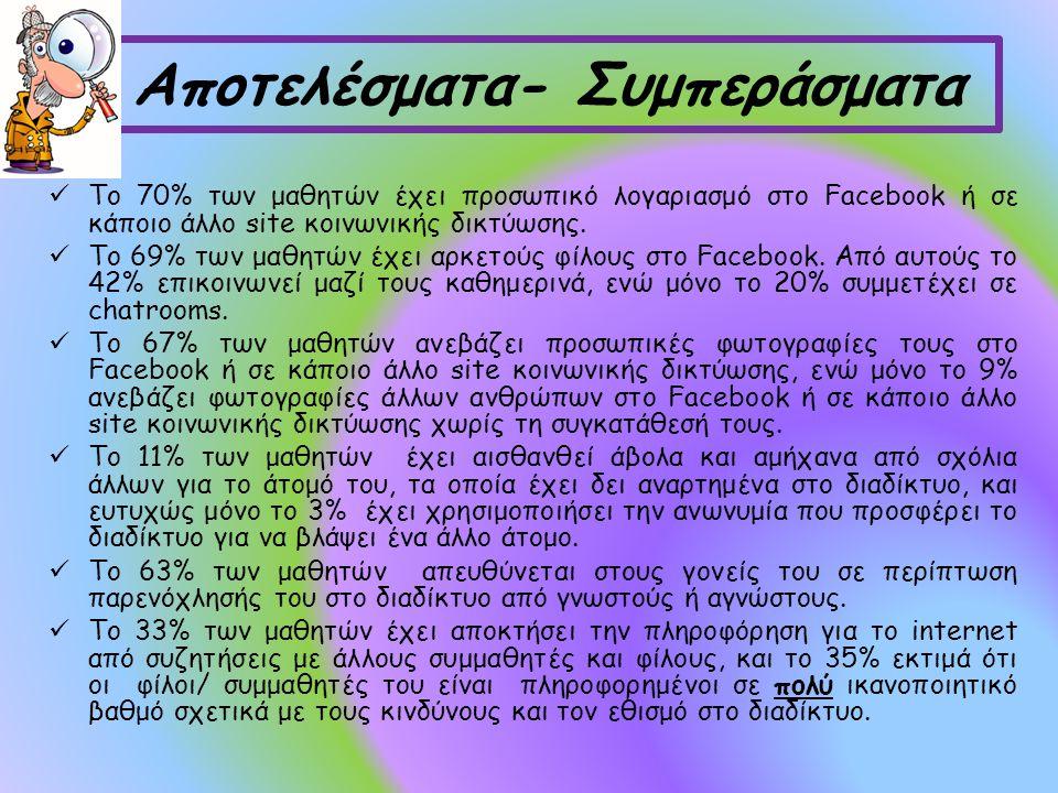Το 70% των μαθητών έχει προσωπικό λογαριασμό στο Facebook ή σε κάποιο άλλο site κοινωνικής δικτύωσης.