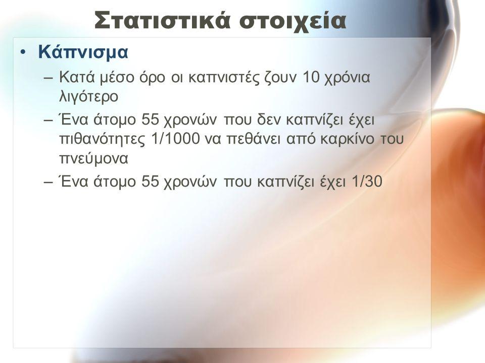 Στατιστικά στοιχεία Κάπνισμα –Κατά μέσο όρο οι καπνιστές ζουν 10 χρόνια λιγότερο –Ένα άτομο 55 χρονών που δεν καπνίζει έχει πιθανότητες 1/1000 να πεθά