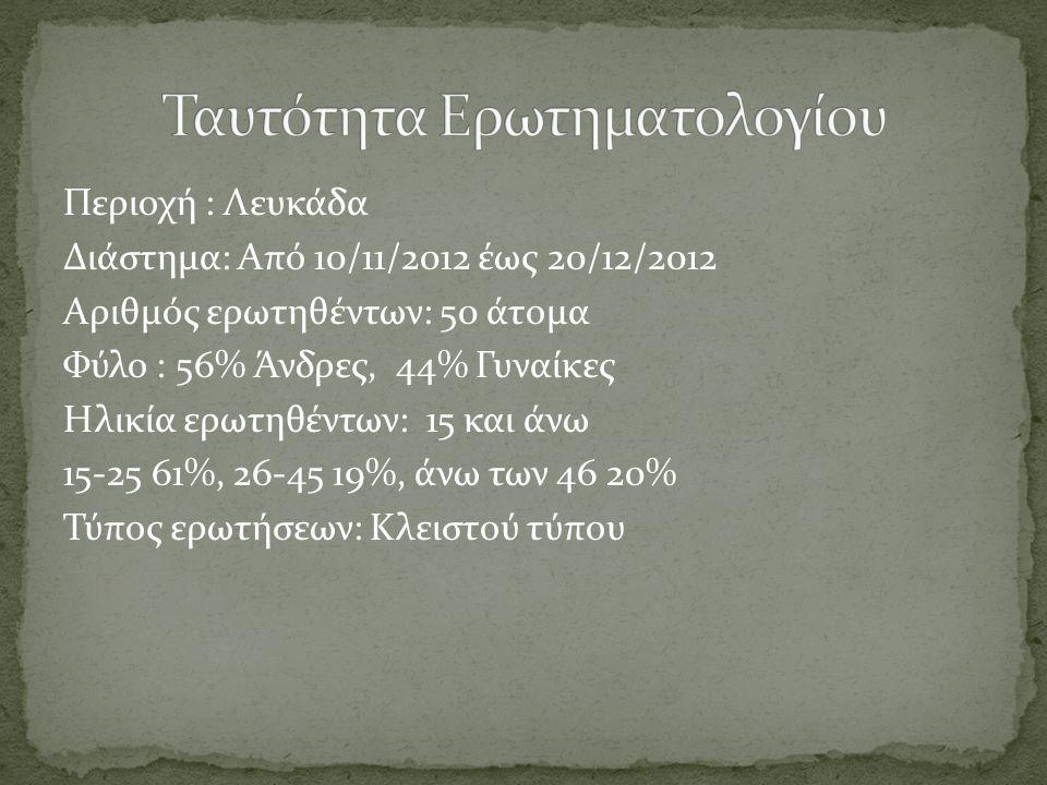 Περιοχή : Λευκάδα Διάστημα: Από 10/11/2012 έως 20/12/2012 Αριθμός ερωτηθέντων: 50 άτομα Φύλο : 56% Άνδρες, 44% Γυναίκες Ηλικία ερωτηθέντων: 15 και άνω