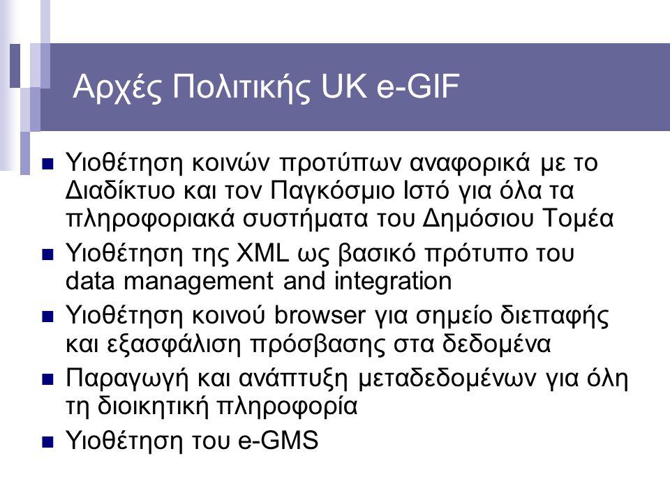 Αρχές Πολιτικής UK e-GIF Υιοθέτηση κοινών προτύπων αναφορικά με το Διαδίκτυο και τον Παγκόσμιο Ιστό για όλα τα πληροφοριακά συστήματα του Δημόσιου Τομέα Υιοθέτηση της XML ως βασικό πρότυπο του data management and integration Υιοθέτηση κοινού browser για σημείο διεπαφής και εξασφάλιση πρόσβασης στα δεδομένα Παραγωγή και ανάπτυξη μεταδεδομένων για όλη τη διοικητική πληροφορία Υιοθέτηση του e-GMS