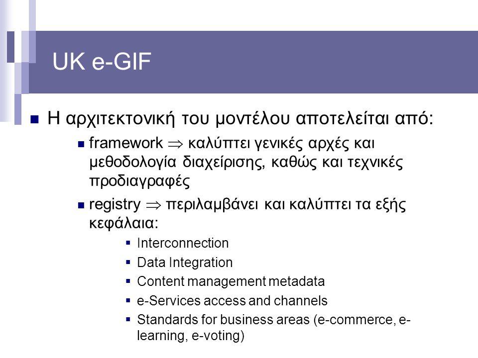 UK e-GIF Η αρχιτεκτονική του μοντέλου αποτελείται από: framework  καλύπτει γενικές αρχές και μεθοδολογία διαχείρισης, καθώς και τεχνικές προδιαγραφές
