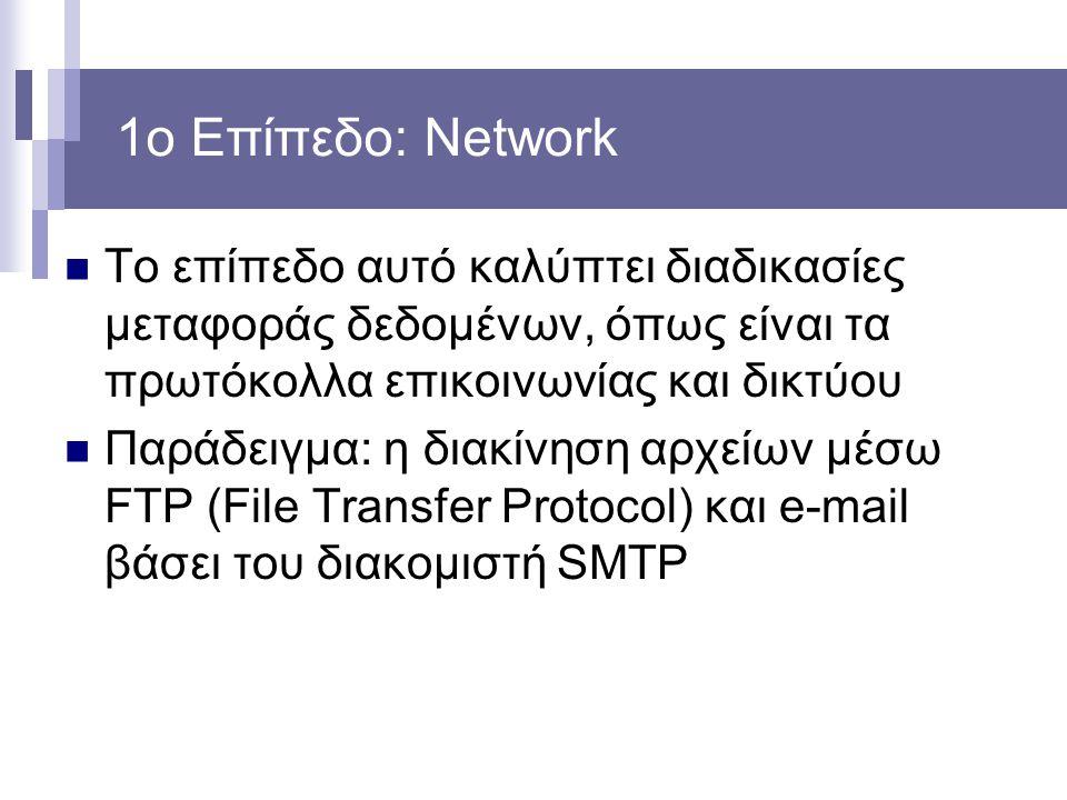 1ο Επίπεδο: Network Το επίπεδο αυτό καλύπτει διαδικασίες μεταφοράς δεδομένων, όπως είναι τα πρωτόκολλα επικοινωνίας και δικτύου Παράδειγμα: η διακίνηση αρχείων μέσω FTP (File Transfer Protocol) και e-mail βάσει του διακομιστή SMTP