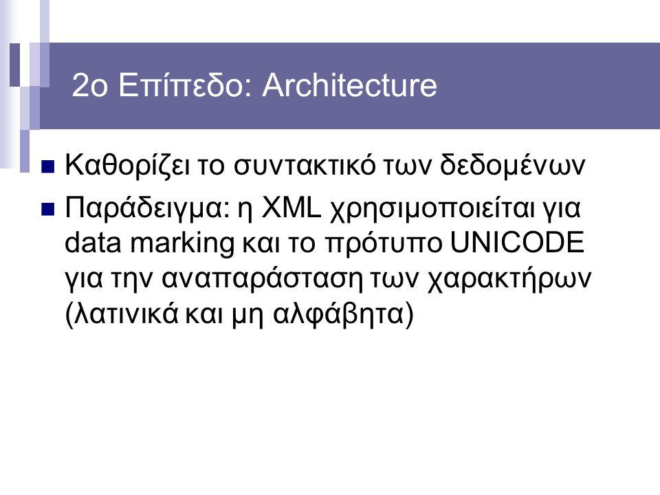 2ο Επίπεδο: Architecture Καθορίζει το συντακτικό των δεδομένων Παράδειγμα: η XML χρησιμοποιείται για data marking και το πρότυπο UNICODE για την αναπαράσταση των χαρακτήρων (λατινικά και μη αλφάβητα)
