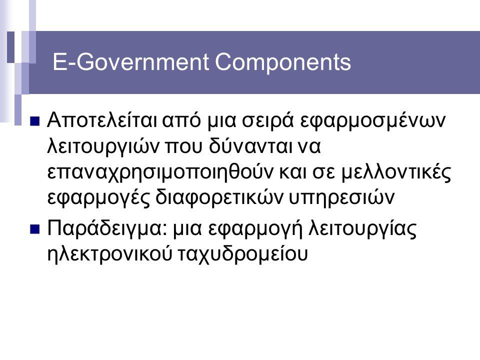 E-Government Components Αποτελείται από μια σειρά εφαρμοσμένων λειτουργιών που δύνανται να επαναχρησιμοποιηθούν και σε μελλοντικές εφαρμογές διαφορετι