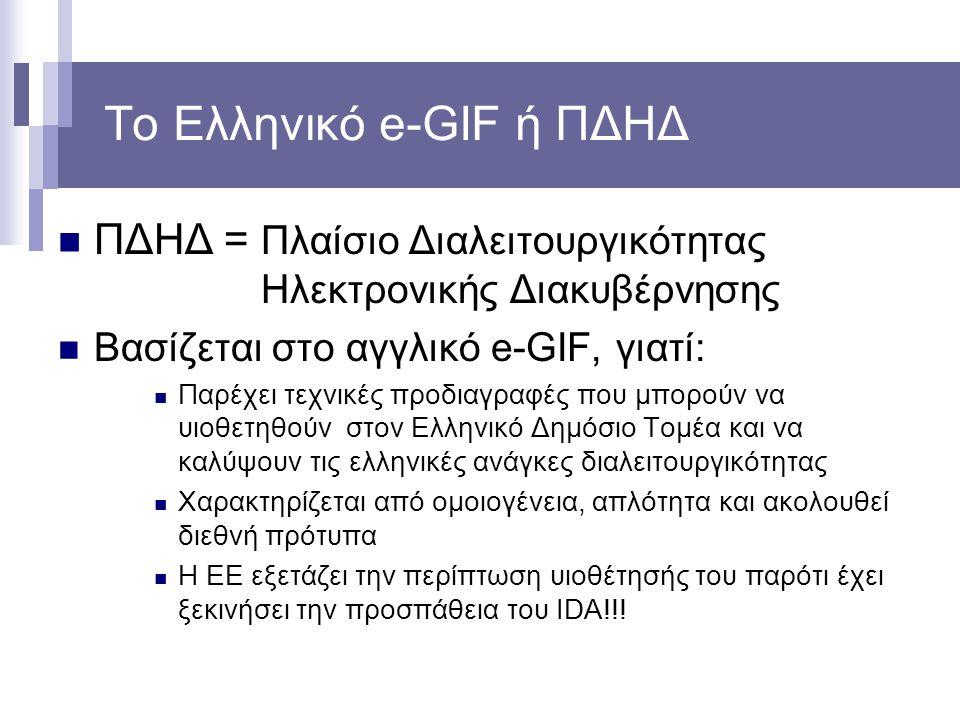 Το Ελληνικό e-GIF ή ΠΔΗΔ ΠΔΗΔ = Πλαίσιο Διαλειτουργικότητας Ηλεκτρονικής Διακυβέρνησης Βασίζεται στο αγγλικό e-GIF, γιατί: Παρέχει τεχνικές προδιαγραφές που μπορούν να υιοθετηθούν στον Ελληνικό Δημόσιο Τομέα και να καλύψουν τις ελληνικές ανάγκες διαλειτουργικότητας Χαρακτηρίζεται από ομοιογένεια, απλότητα και ακολουθεί διεθνή πρότυπα Η ΕΕ εξετάζει την περίπτωση υιοθέτησής του παρότι έχει ξεκινήσει την προσπάθεια του IDA!!!