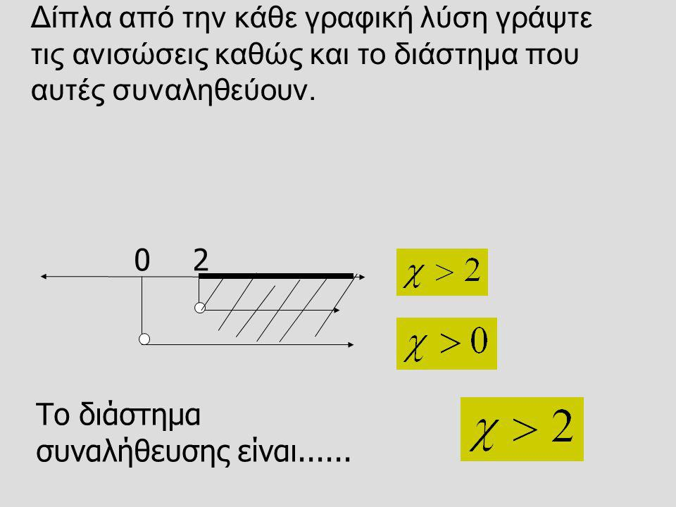 Δίπλα από την κάθε γραφική λύση γράψτε τις ανισώσεις καθώς και το διάστημα που αυτές συναληθεύουν. Το διάστημα συναλήθευσης είναι...... 02