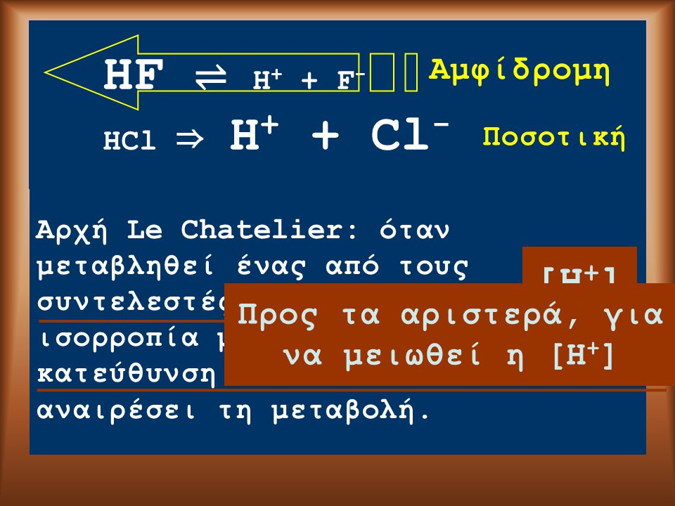 HF ⇌ H + + F - HCl ⇒ H + + Cl - Αρχή Le Chatelier: όταν μεταβληθεί ένας από τους συντελεστές της ισορροπίας, η ισορροπία μετατοπίζεται προς την κατεύθυνση που τείνει να αναιρέσει τη μεταβολή.