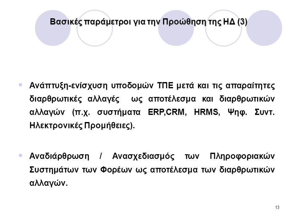 13 Βασικές παράμετροιγια την Προώθηση της ΗΔ (3) Βασικές παράμετροι για την Προώθηση της ΗΔ (3)  Ανάπτυξη-ενίσχυση υποδομών ΤΠΕ μετά και τις απαραίτη