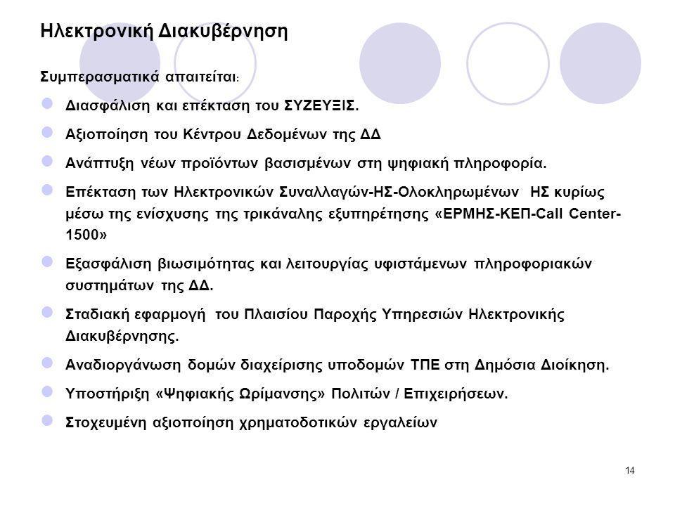 14 Ηλεκτρονική Διακυβέρνηση Συμπερασματικά απαιτείται : Διασφάλιση και επέκταση του ΣΥΖΕΥΞΙΣ. Αξιοποίηση του Κέντρου Δεδομένων της ΔΔ Ανάπτυξη νέων πρ