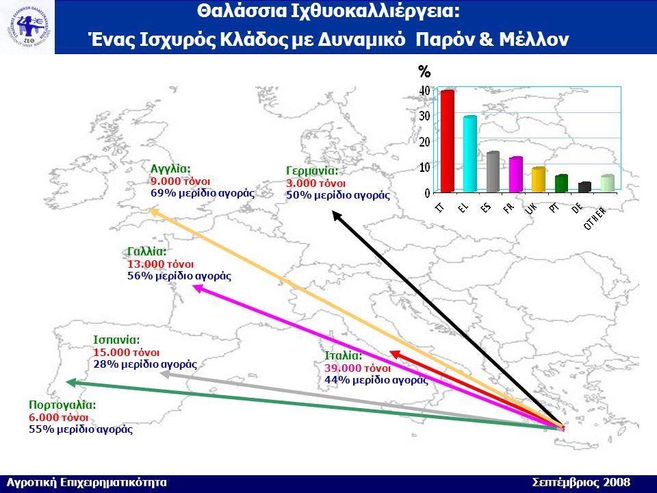 Γερμανία: 3.000 τόνοι 50% μερίδιο αγοράς Ιταλία: 39.000 τόνοι 44% μερίδιο αγοράς Αγγλία: 9.000 τόνοι 69% μερίδιο αγοράς Γαλλία: 13.000 τόνοι 56% μερίδ